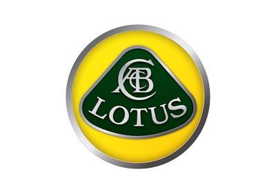 Lotus sąnaudos pagal modelį