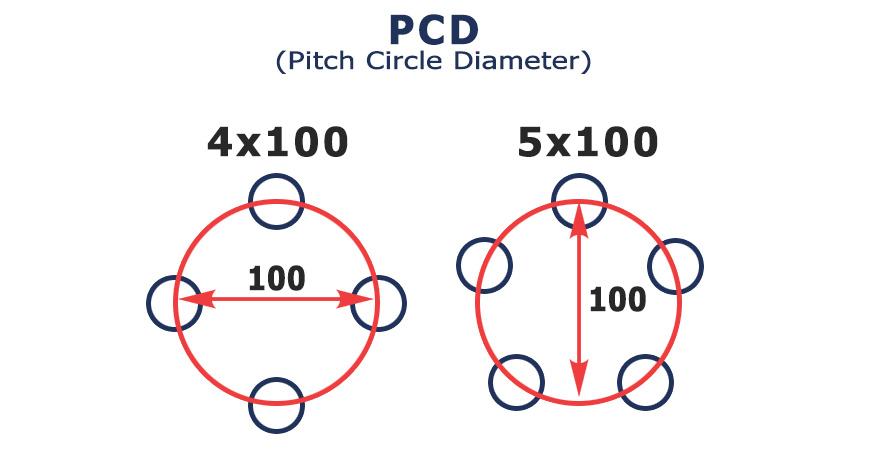 Dažniausiai sutinkami PCD standartai