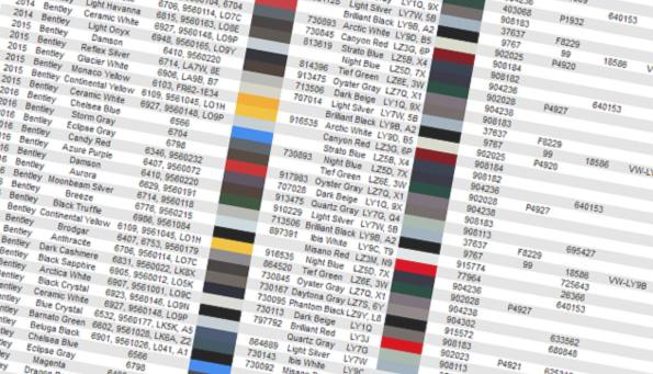 Automobilinių dažų spalvų kodai