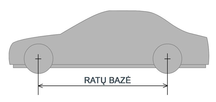 Automobilio ratų bazė