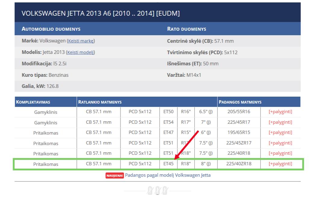 VW Jetta 2013 pritaikomi ratlankiai su ET45